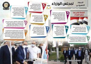 بالإنفو جراف : الحصاد الأسبوعي لمجلس الوزراء خلال الفترة من 9 حتى 15 مايو 2020